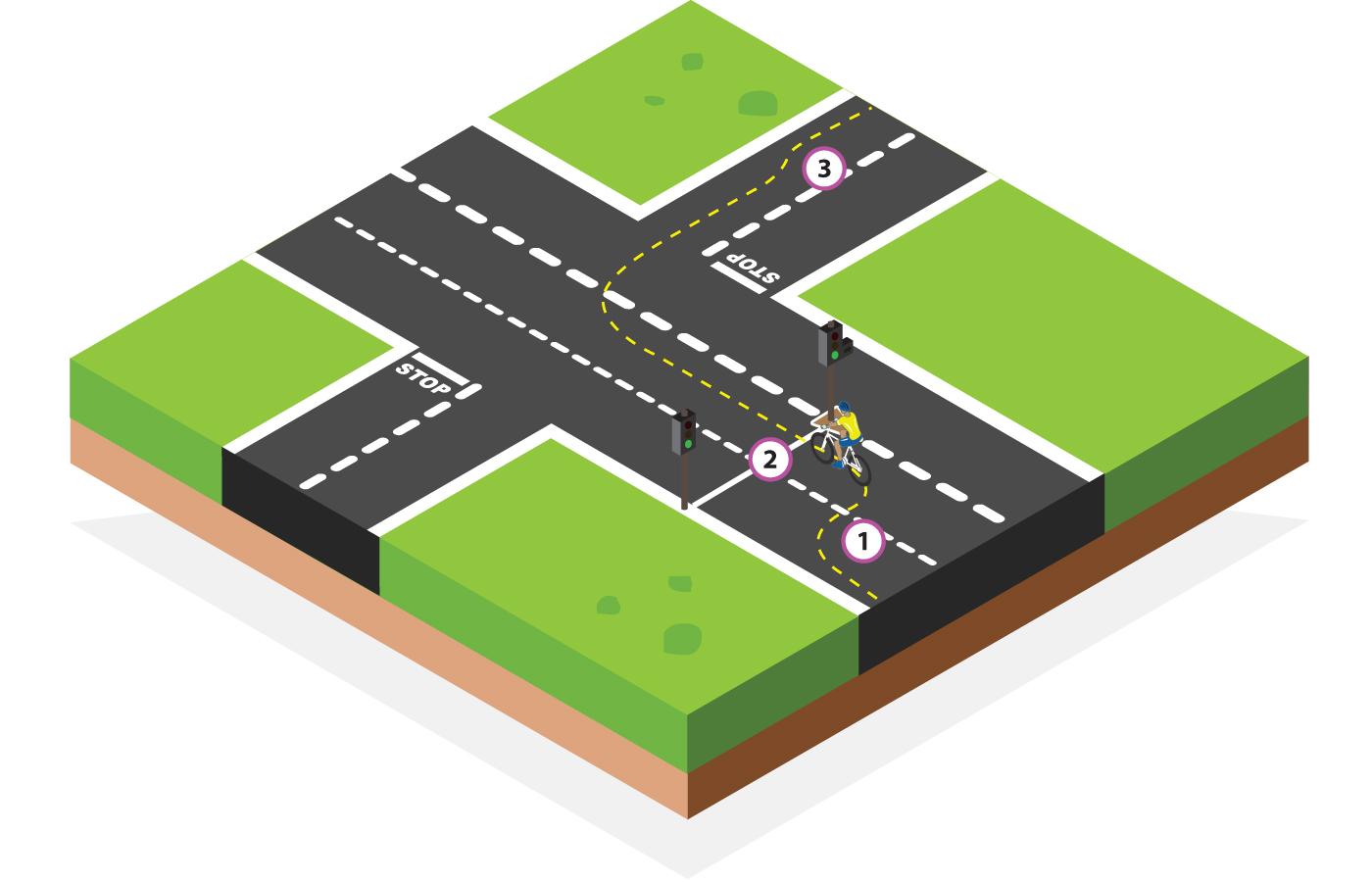 Traffic lights dual lane right arrow green