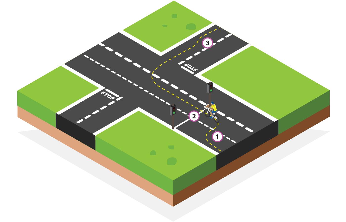 Traffic lights dual lane right