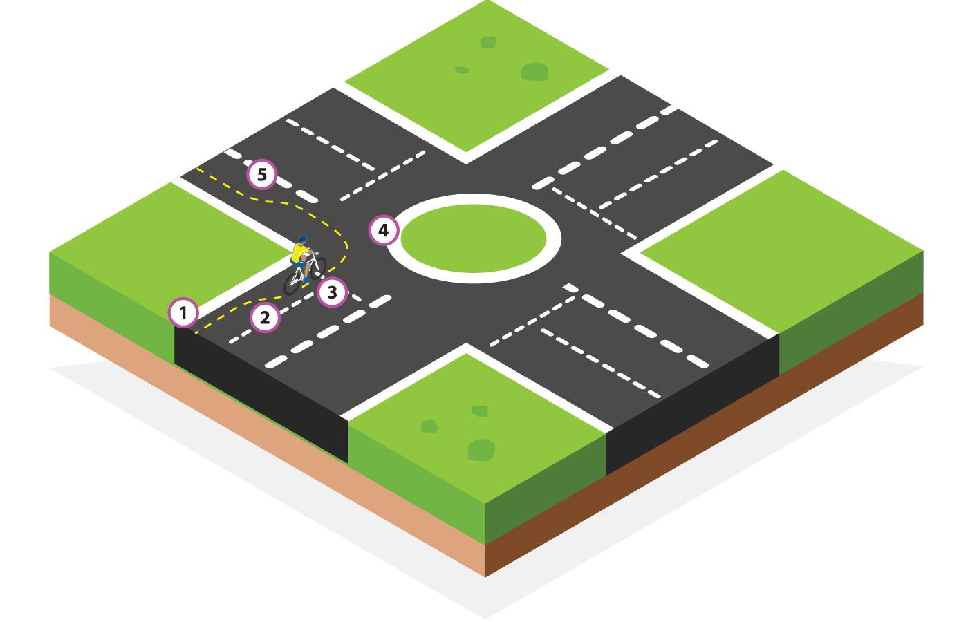 Roundabout dual lane left turn