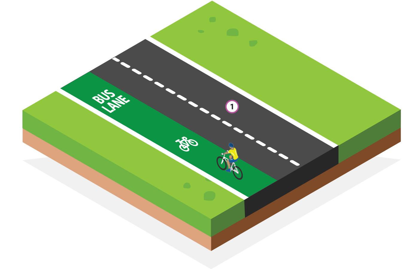 Bus/Cycle lane