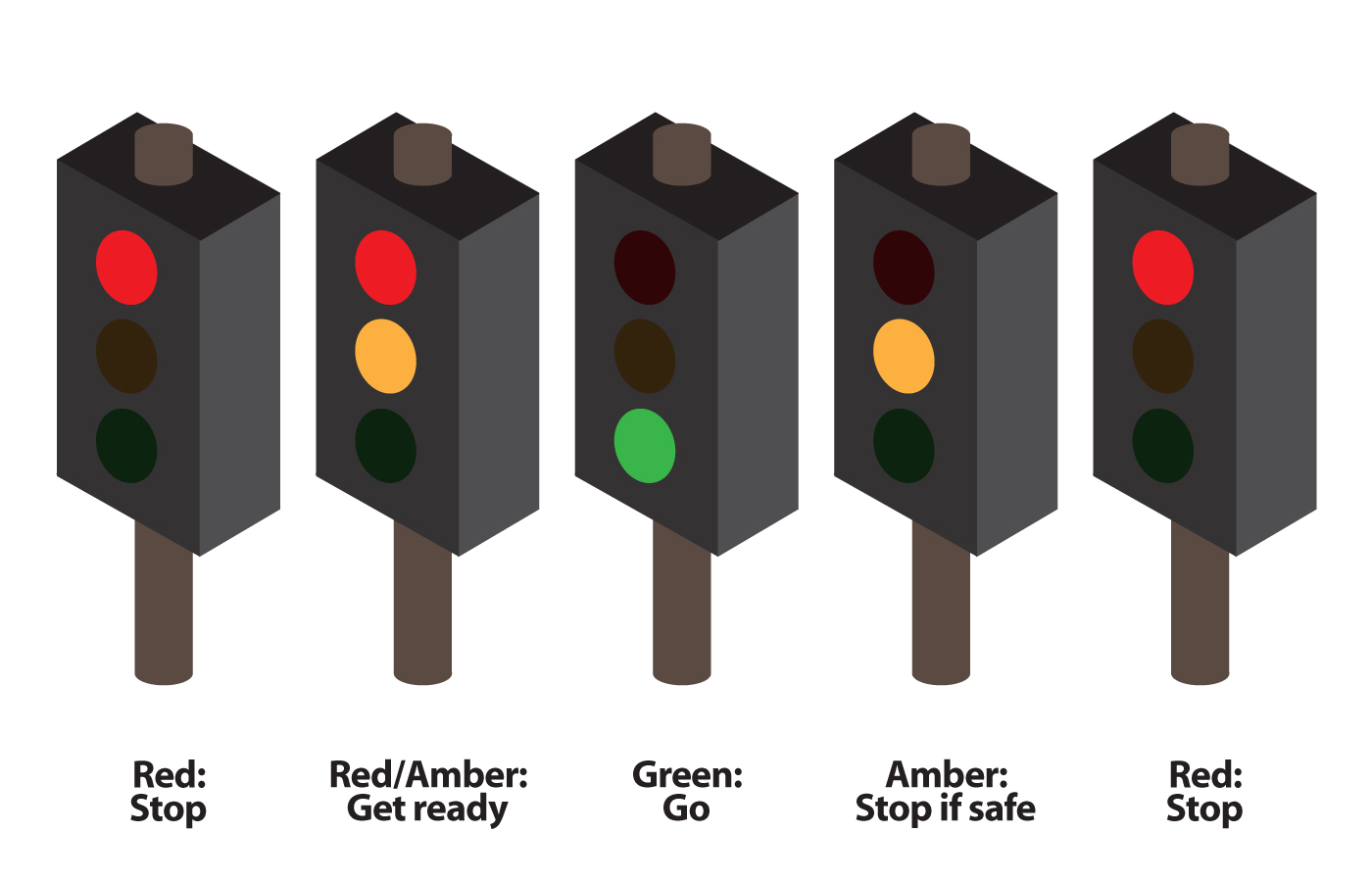 Traffic lights UK